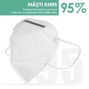 Masti de Protectie KN95 FFP2